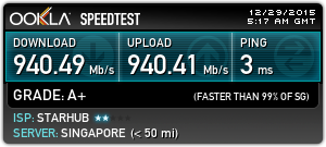 First 1gbps speedtest