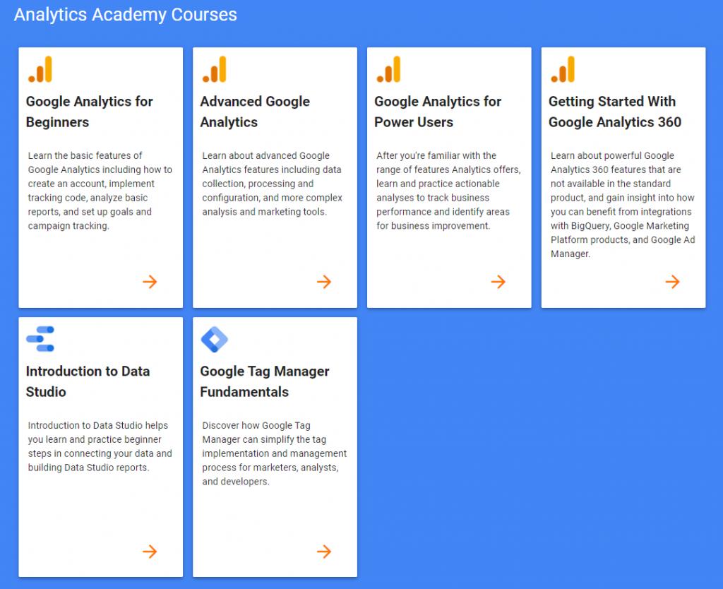 Google Analytics Academy list of courses