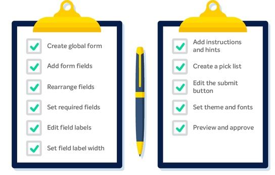 Marketo Forms Checklist